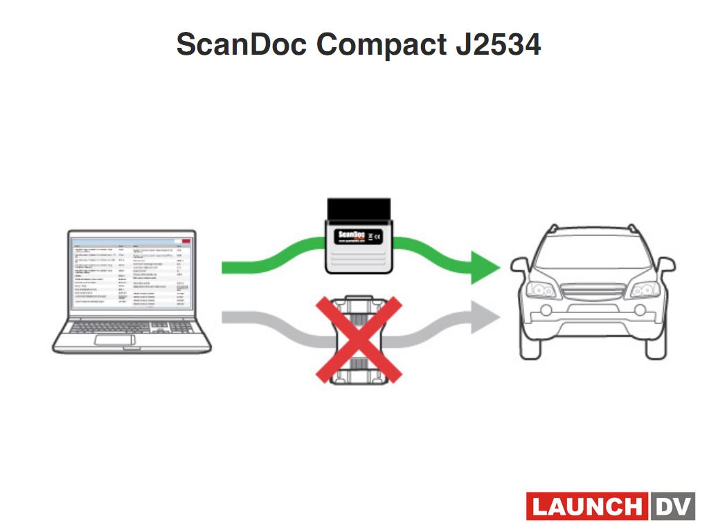 ScanDoc Compact